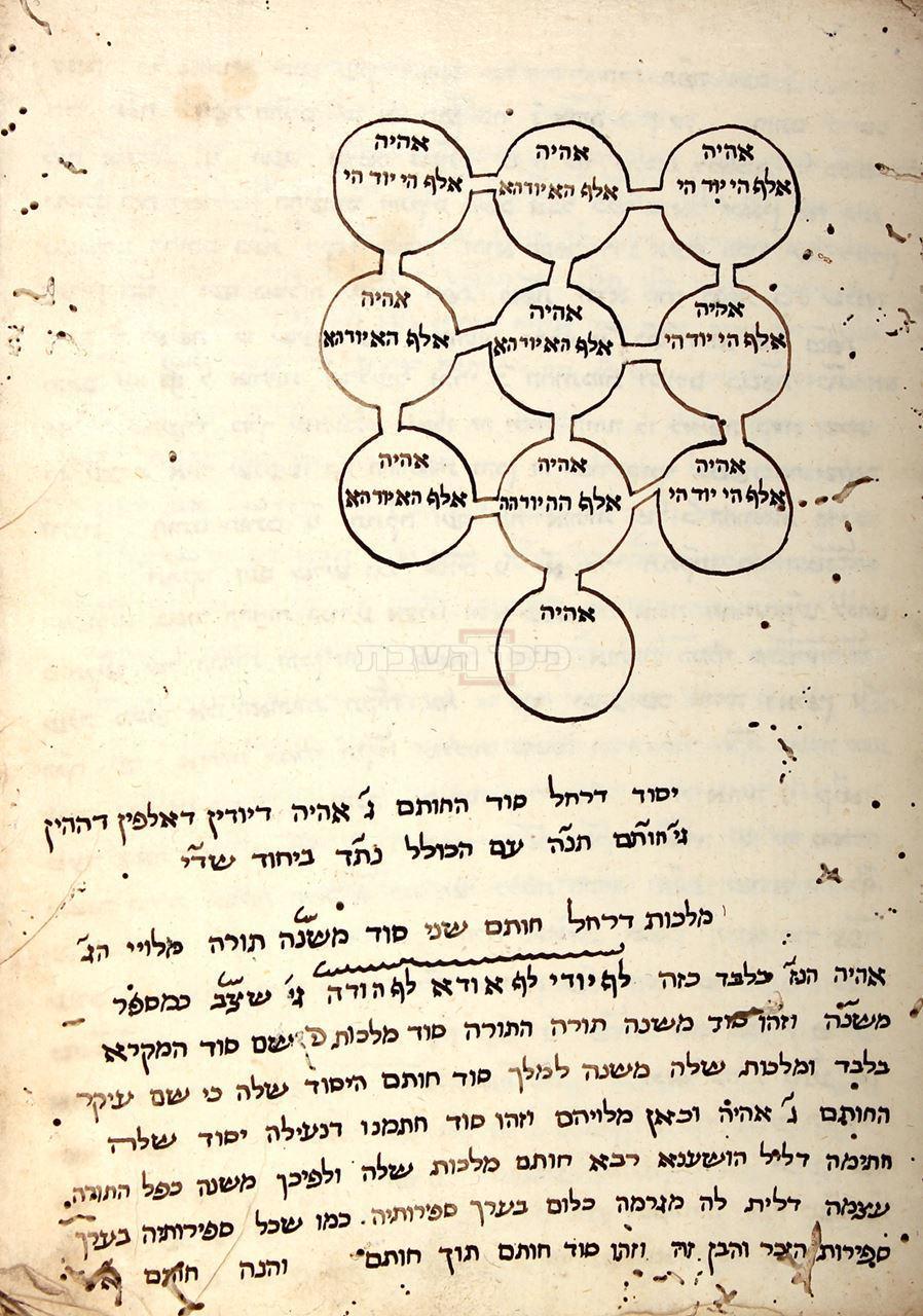 כתבי המקובל רבי אברהם היכיני (באדיבות מורשת מכירות פומביות)