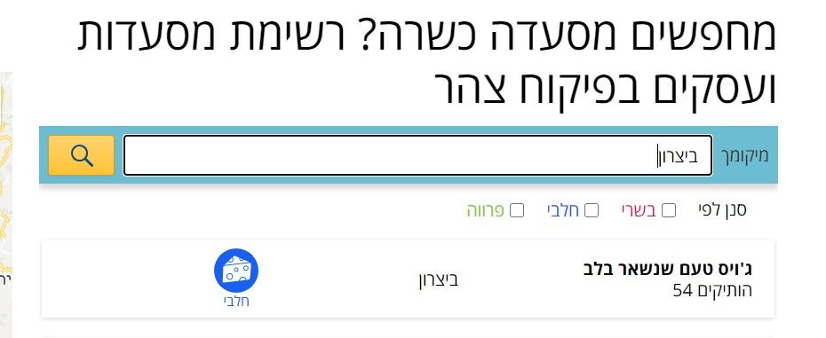 לפני פניית 'כיכר השבת' (צילום מסך מתוך אתר צהר)