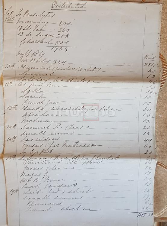 רשימת המקבלים מהמסיון (צילום: יחיאל גולדהבר)