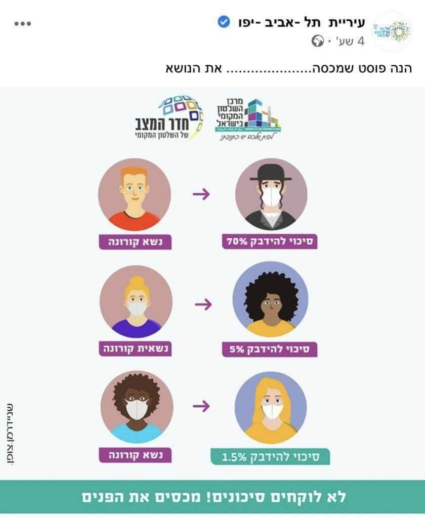 הפוסט של עיריית תל אביב (צילום מסך מתוך פייסבוק)
