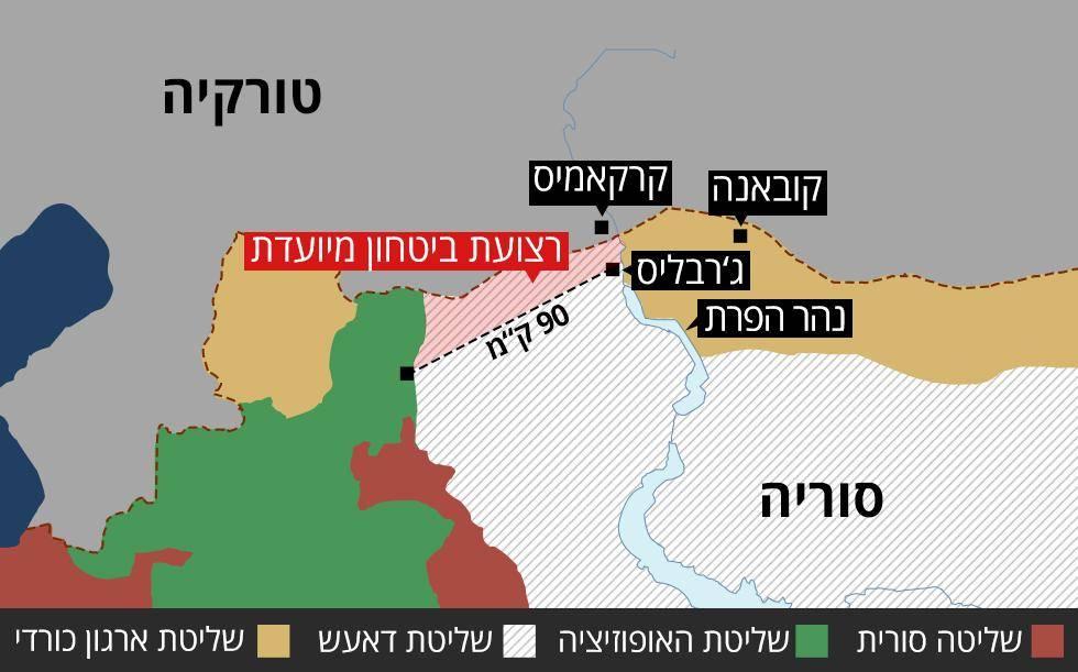 התכנית המבצעית הטורקית (מתוך ynet)
