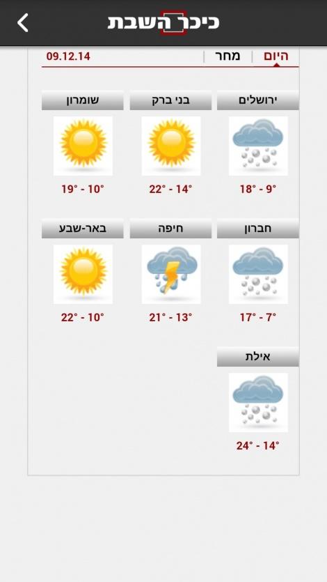 עמוד מזג האוויר