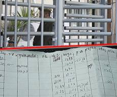 """הפתק שמצא גוטליב על רקע הכניסה ללשכת הגיוס בי-ם - חייל חושף: """"בלשיות"""" הקנאים בלשכת הגיוס"""
