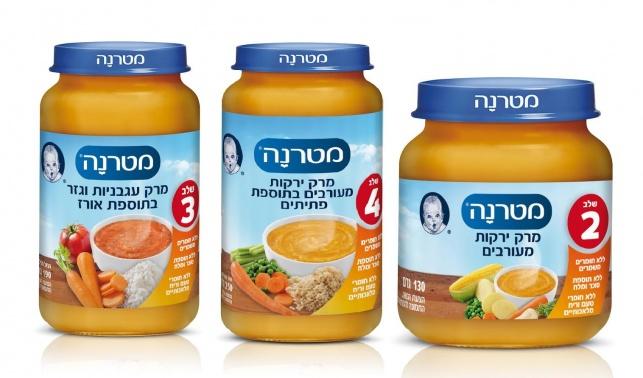 הכרות עם שוק המחיות לתינוקות בישראל