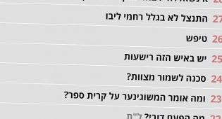 תגובות קשות - הישראלים - הטוקבקיסטים האלימים ביותר