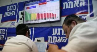 מטה החסידים של אגודת ישראל
