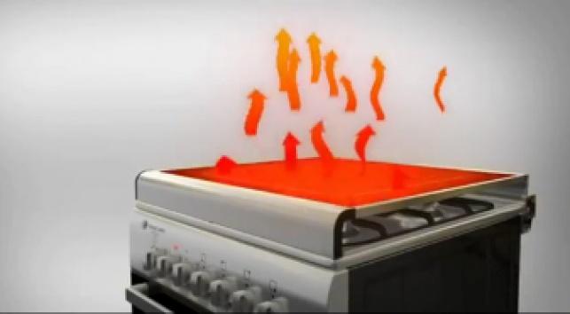 הלהיט שכבש את המטבח החרדי
