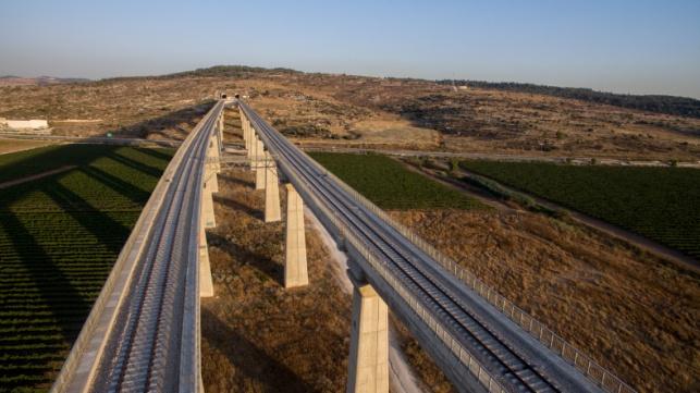 מסילות הרכבת המהירה לירושלים