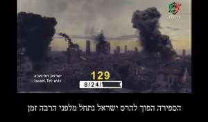 הסרטון שהטמיעו האיראנים באתרים שפרצו