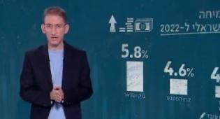 שאול אמסרדמסקי, מתוך הסרטון