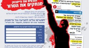 תביעה נגד פייסבוק: לא מונעת הסתה